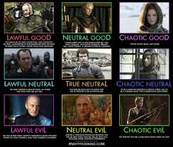 Chaotic Neutral Chart Test Whats My Moral Alignment From Dungeons And Dragons Inverse