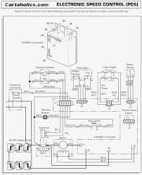 yamaha g29 golf cart wiring diagram electric wiring diagram libraries yamaha golf cart wiring diagram 3 wiring diagram todaysg9 wiring diagram wiring diagram todays yamaha g2