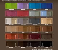 Rustoleum Kitchen Transformations Reviews Rustoleum Kitchen Cabinet Kit Colors Kitchen Winters Texas