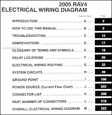 2005 toyota rav4 electrical wiring diagram wiring diagram and hernes 2005 toyota rav4 wiring diagram manual original