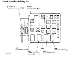 95 integra fuse box diagram ground acura under hood fuses cover full size of acura integra fuse box 98 cover 2000 location injector house wiring diagram symbols