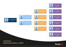 Org Chart Template Powerpoint 2010 010 Organizationals Powerpoint Template Ideas Organization