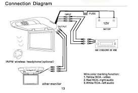 car monitor wiring diagram car image wiring diagram pyle plrd175if on the road overhead monitors roof mount on car monitor wiring diagram