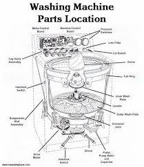 whirlpool cabrio dryer wiring schematic wiring diagram whirlpool cabrio dryer wiring schematic images