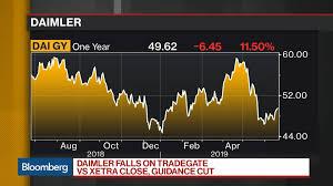 Dai Xetra Stock Quote Daimler Ag Bloomberg Markets