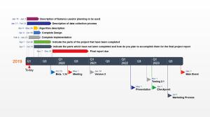 4 Year Plan Template 5 Year Plan Free Timeline Templates