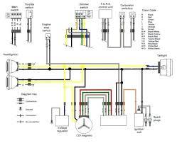 1999 yamaha banshee wiring diagram wiring diagrams top banshee wiring harness diagram 2000 yamaha drag electrical technical 1999 gsxr 600 wiring diagram 1999 yamaha banshee wiring diagram