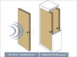 door sound insulation super soundproof door super soundproof door sound proof doors door sound insulation sound proof