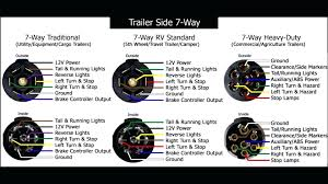 dodge ram 7 pin trailer wiring diagram beautiful dorable hopkins rv