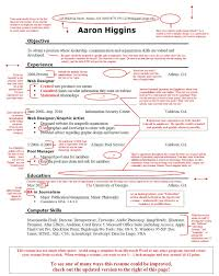 Bad Examples Of Resumes