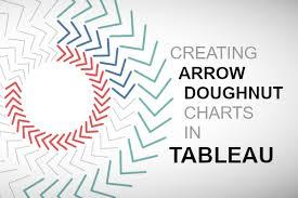 How To Do Donut Chart In Tableau Arrow Doughnut Chart Tableau Magic