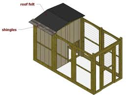step with dog kennel plans fabulous how to build an outdoor