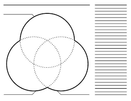 Venn Diagram Three Printable Venn Diagram 3 Circles Download Them Or Print