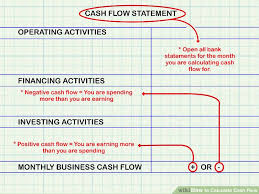 cash statements how to calculate cash flow 15 steps with pictures wikihow