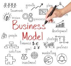 what is a business model create a business model that works cayenne consulting