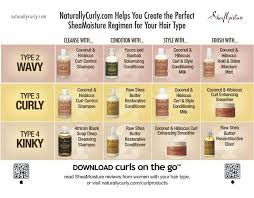 Shea Moisture Whats Right For Your Hair Type
