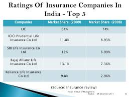 life insurance company ratings free instant credit reports us