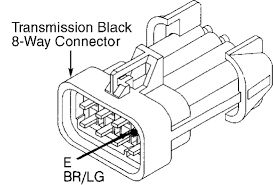 Fig 61 test 6a code 703 location of gear select switch