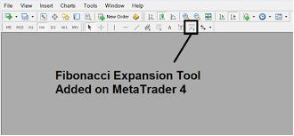 How To Draw Fibonacci Expansion Levels On Metatrader 4 Platform