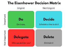 Scheduling Matrix Template The Eisenhower Matrix Time And Task Managent Made Simple