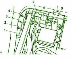 fuse box car wiring diagram page 164 2009 triumph daytona fuse box diagram