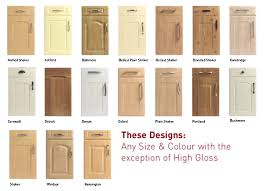 cabinet door and drawer fronts