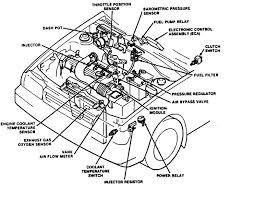 1985 honda goldwing wiring diagram wirdig mercury tracer wiring diagram 2005 grand marquis radio wiring diagram