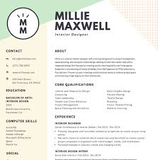 Curriculum Vitae Maker Custom Resume Maker Novriadi