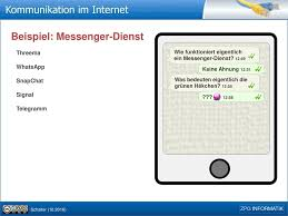 Kommunikation über internet