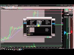 Market Profile Charts Thinkorswim How To Setup Volume Profile On Thinkorswim