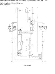 saab radio wiring diagram wiring diagram 2001 saab 9 3 stereo wiring diagram 93 diagrams
