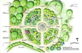 Small Picture Mediterranean garden design Design Renovation in the South of