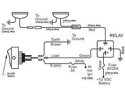 wiring auxiliary reverse lights wiring image auxiliary reverse lights wiring diagram for auxiliary auto on wiring auxiliary reverse lights