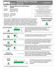 college essay about volleyball order custom school essay on trump