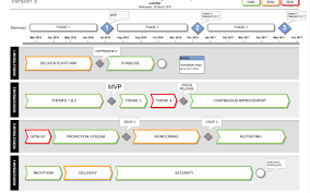 Project Roadmap Templates Roadmap Styles Choose From A Wide Selection