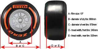 Car Tyre Chart Tires