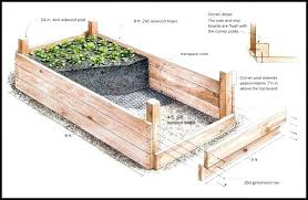raised garden beds on a slope building garden bed building raised planter beds photo 1 of