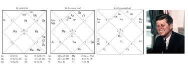John F Kennedy An Astro Portrait Astrology Karma