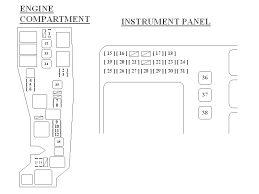 fuse box diagram for 2001 toyota corolla wiring all about wiring 2011 toyota corolla interior fuse box diagram at 2009 Toyota Corolla Fuse Box Location