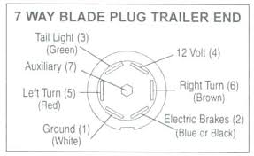 2001 ford f250 trailer plug wiring diagram f150 harness 2007 full size of ford f250 trailer wiring harness diagram 7 pin plug way brake wire center