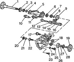 2003 suburban transmission diff diagram block and schematic diagrams \u2022  at Exploded View Of The 97 Chevy Truck Transmission Wire Harness