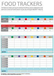 max30 food tracking sheet