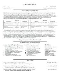 Resume Templates 101 Modern Blank Acting Resume Template Cover ...
