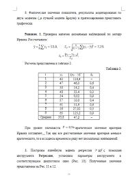 Контрольная работа № по эконометрике вариант Контрольные  Контрольная работа №2 по эконометрике вариант 6 13 12 15