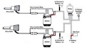 similiar hid headlight wiring diagram keywords automotive xenon bi xenon hid high intensity discharge headlight