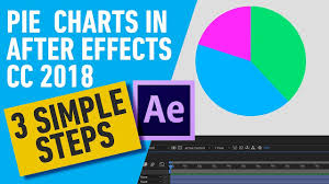 How To Create Pie Charts In Adobe After Effects Cc 2018 The Easiest Way