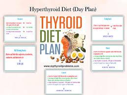 Thyroid Diet Archives Thyroid Problems