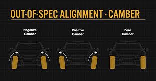 Tire Tread Wear Causes Bridgestone Tires