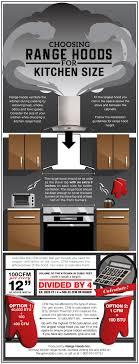 eye catching average kitchen size. Choosing Range Hoods For Kitchen Size Infographic Image Eye Catching Average A