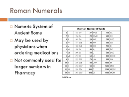 Metric Conversion Chart For Medication Conversions And Calculations Used By Pharmacy Technicians